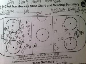 Shot chart second