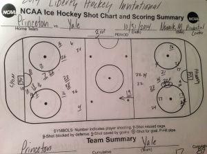 Shot chart third